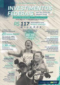 Brasil participa dos Jogos em Tóquio com a maior delegação no exterior